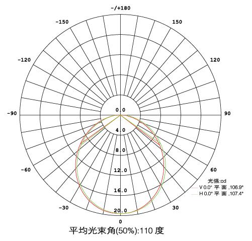 欧格150led地埋灯配光曲线尺寸-01.jpg